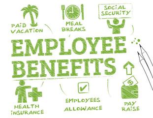 Unemployment allowance rajasthan online 2019