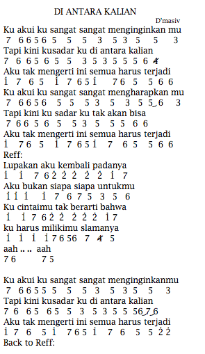 Chord D'masiv Diantara Kalian : chord, d'masiv, diantara, kalian, Angka, Pianika, D'masiv, Antara, Kalian, Recorder, Keyboard, Suling, Chord, Piano