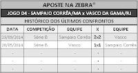 LOTECA 701 - HISTÓRICO JOGO 04