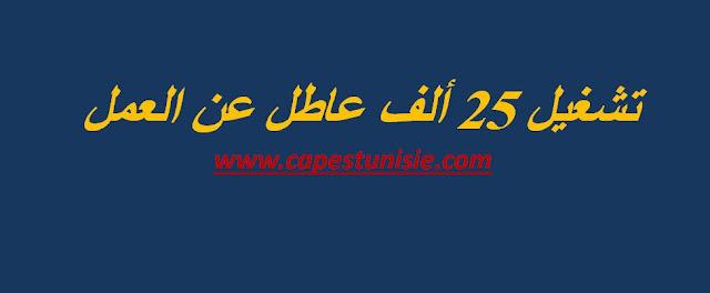 offre emploi tunisie 2017
