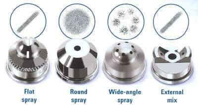 Air Atomizing Nozzles Cap Images