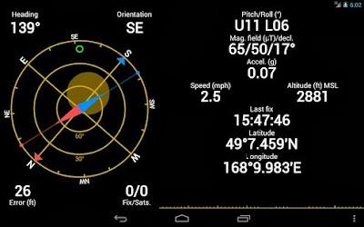 Kinerja GPS