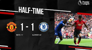 Manchester United vs Chelsea 1-1 Highlights