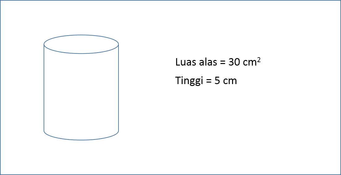 Suatu Tabung Memiliki Luas Alas 30 cm 2 dan Tinggi 5 cm ...
