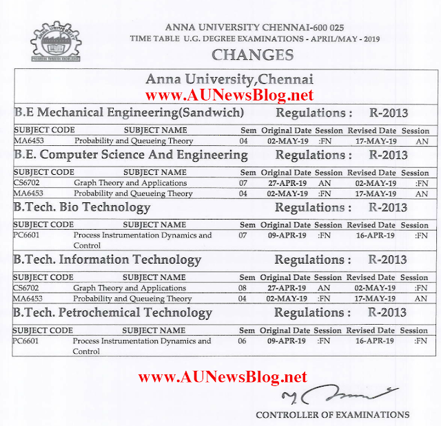 Anna University April May 2019 Exam Time Table Changes