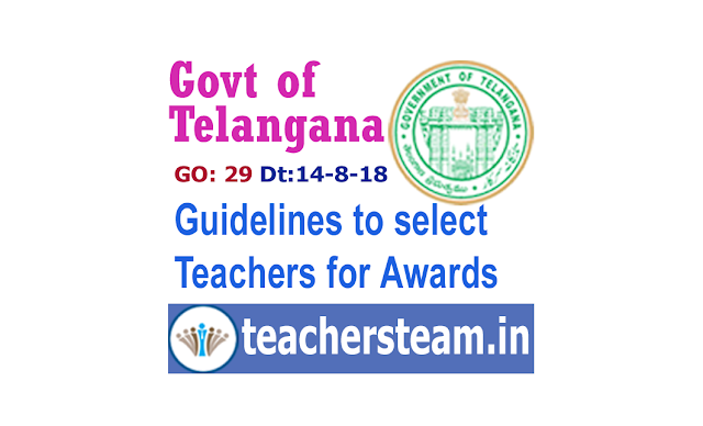 Guidelines for Selection of the best Teachers on the eve of the Teachers Day