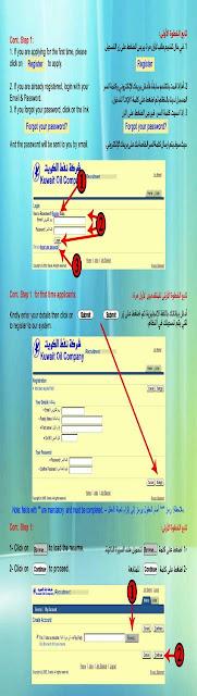 توظيف الإلكتروني الكويتي