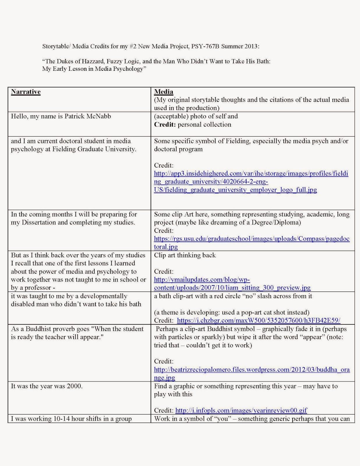 Patrick McNabb PSY-767B Summer 2013 Media Assignment Posting Blog