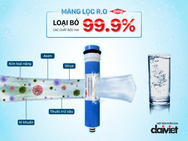 Cách phân biệt máy lọc nước Daikio chính hãng