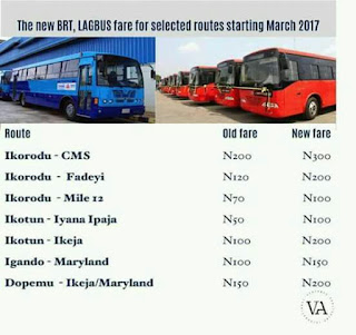 Latest Increase In BRT bus fares