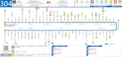 台中客運304路 新民高中-港區藝術中心