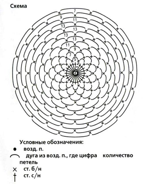 Сумка-авоська