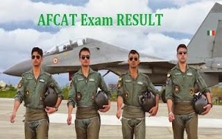 AFCAT 2 Result