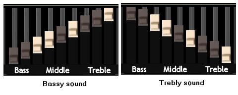 Hammond drawbar settings