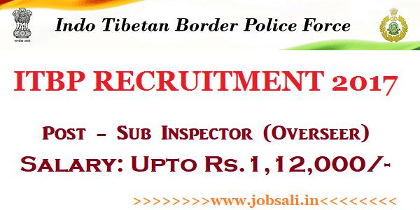 ITBP Sub Inspector Vacancy 2017, indo tibetan border police SI Vacancy, Sub Inspector jobs