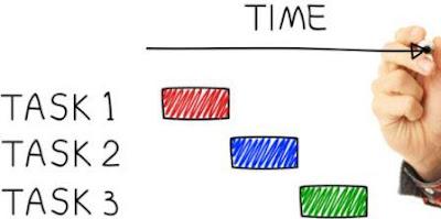 Set deadlines for your tasks.