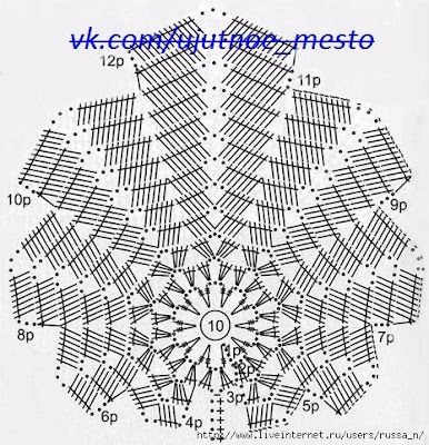 Folhas de crochê para aplicação com gráfico porta copos