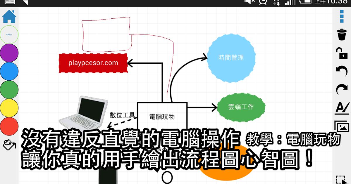 DrawExpress Diagram 真手繪流程圖心智圖免費軟體