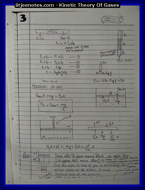 Kinetic theory of gases IITJEE3