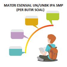 MATERI ESENSIAL UN/UNBK IPA SMP 2019 (KISI - KISI PER BUTIR SOAL)