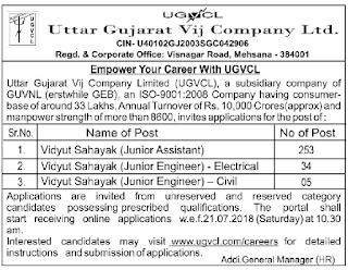 UGVCL Junior Engineer Electrical, Junior Assistant Vidyut Sahayak Recruitment Exam 2018 292 Govt Jobs