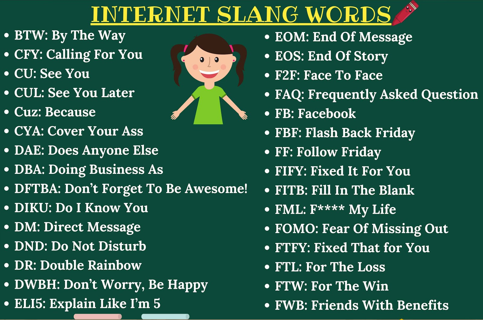 200 Trendy Internet Slang Words You Need To Know