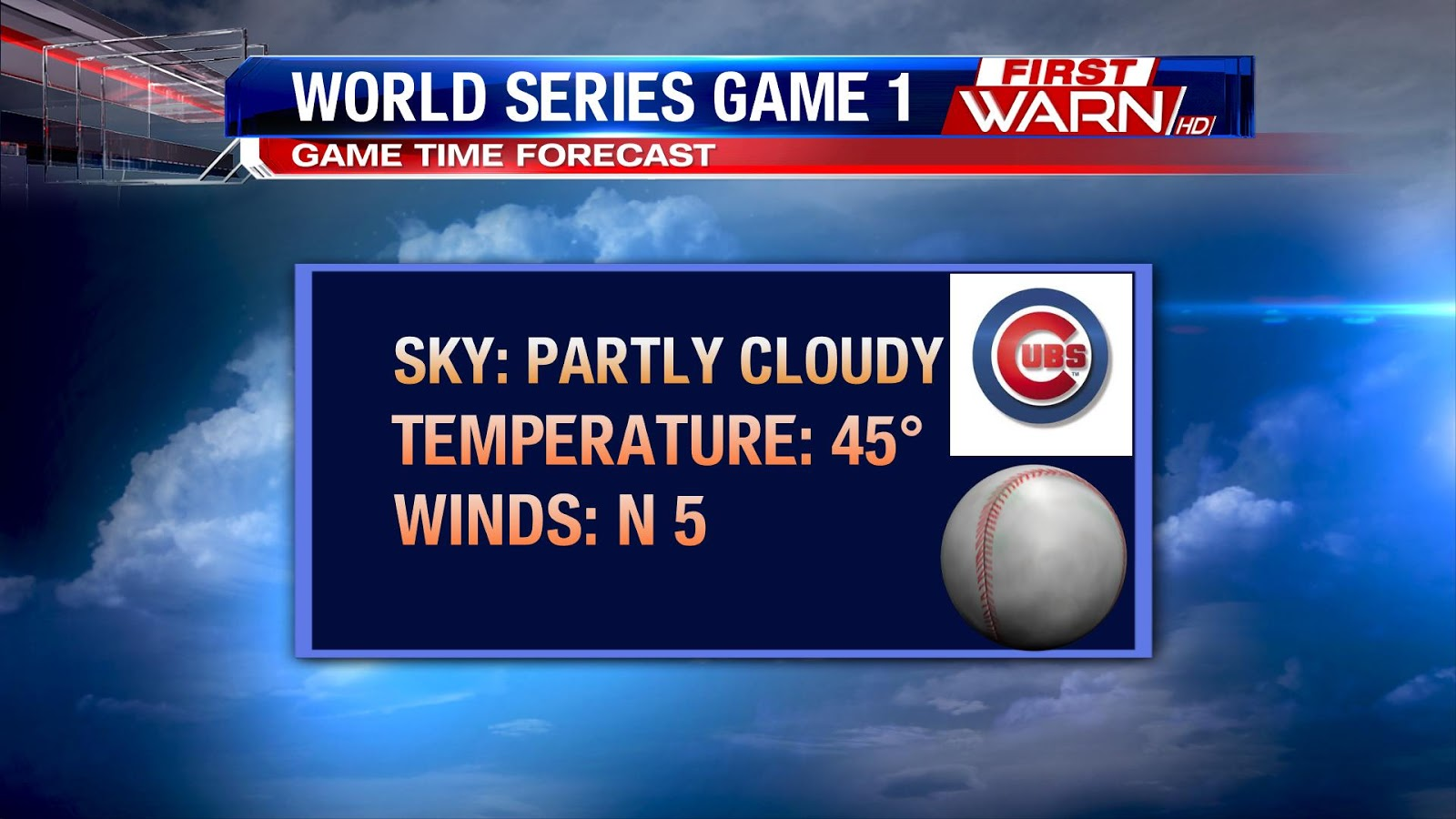 Weather forecast for world series game 2 feng shui casino