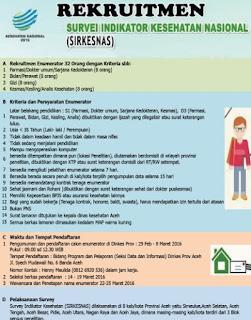 DINAS KESEHATAN ACEH : SELEKSI CALON PEGAWAI KESEHATAN, DOKTOR, FARMASI, BIDAN, STAFF - ACEH, INDONESIA