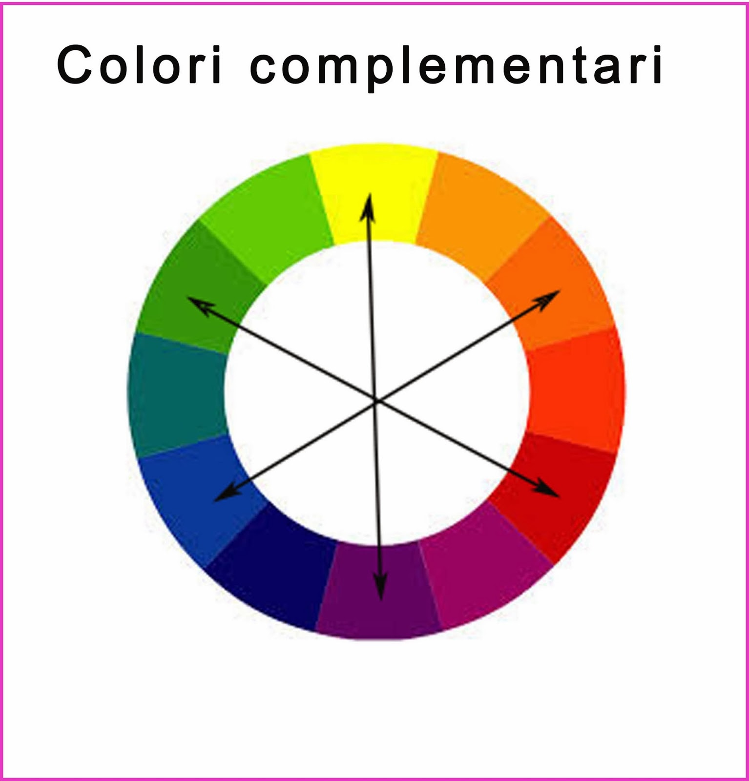 Scuola nc classe 1 teoria del colore sintesi lezione 2 for Tabella per mescolare i colori