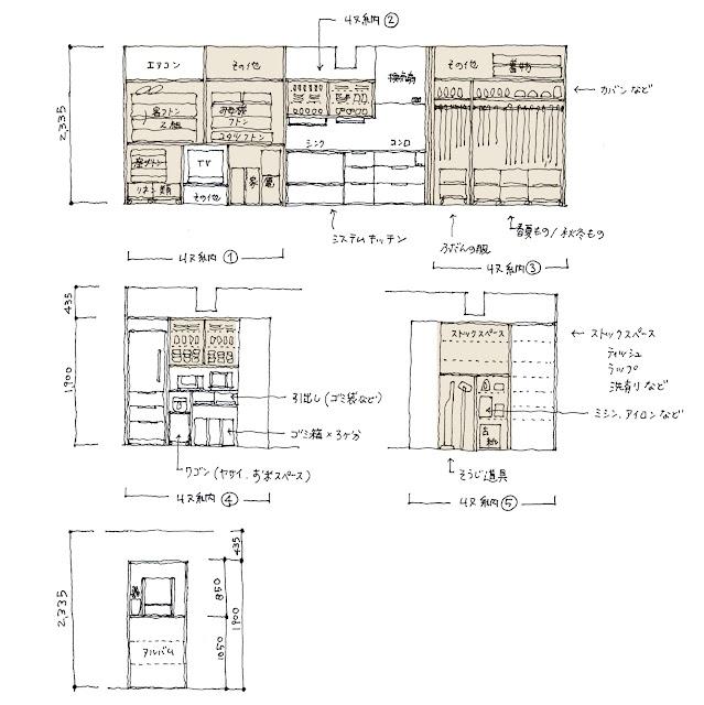 狭小都市型二世帯住宅の収納計画をとおして 収納計画 親世帯