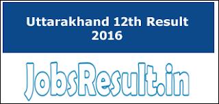 Uttarakhand 12th Result 2016