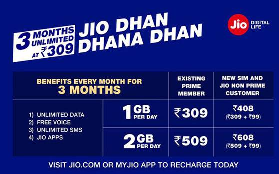 Reliance-Jio-Dhan-Dhana-Dhan-Offer-Plans