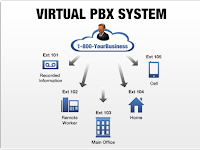 Business PBX System