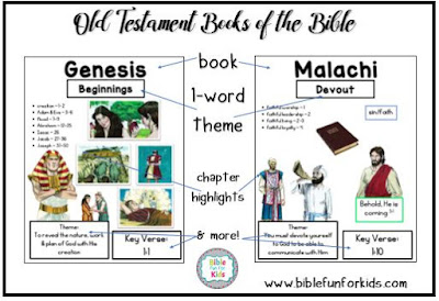 https://www.biblefunforkids.com/2019/11/books-of-Bible-posters.html
