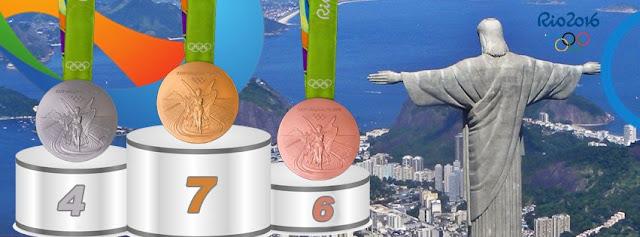 Juegos Olímpicos Río de Janeiro 2016 - Medallero español y diplomas olímpicos