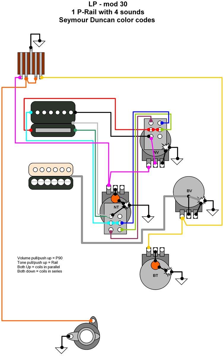 Hermetico Guitar: Wiring Diagram: LP  1 Prail  4 sounds