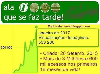 https://absolutoportugal.blogspot.pt/