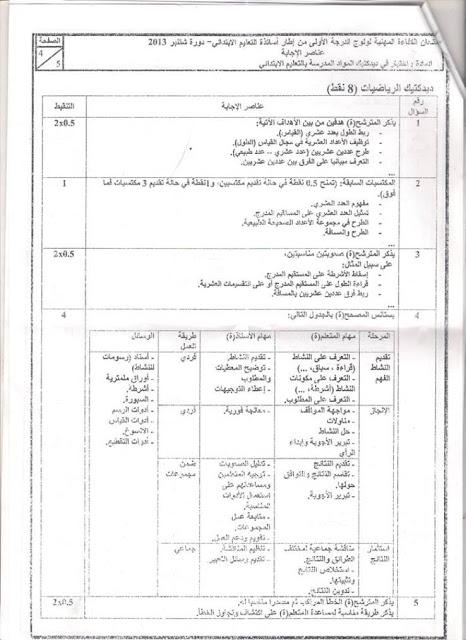 تصحيح  مواضيع الامتحان المهني دورة شتنبر 2013 الدرجة الأولى