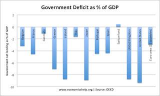 Mengapa Harus Defisit Anggaran?