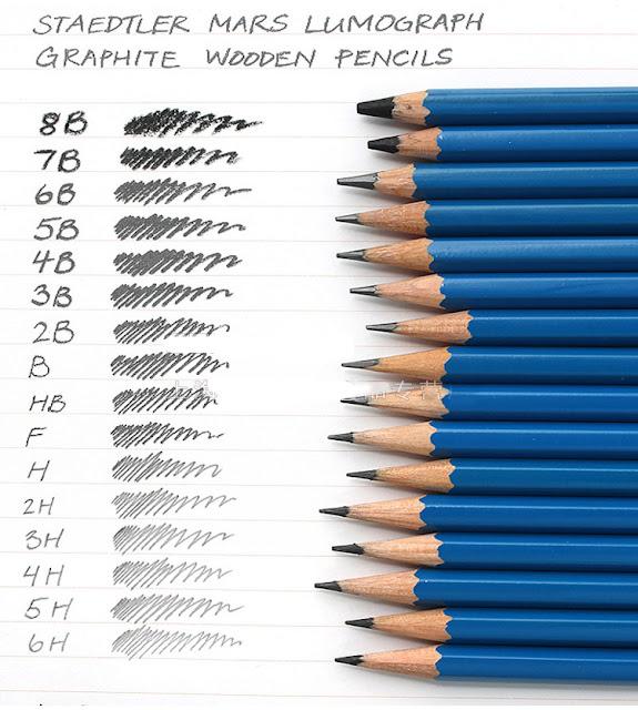 Jenis-jenis pensil