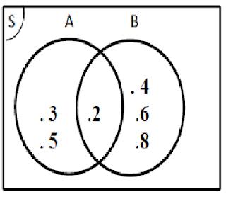 Matematika SMP
