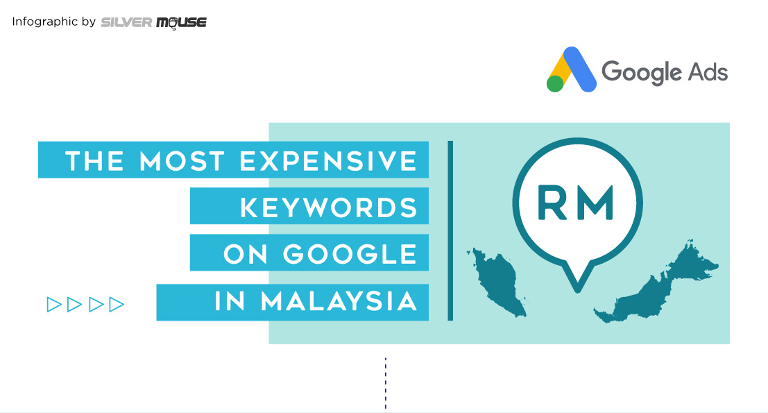 The most expensive keywords on Google in Malaysia (infographic)