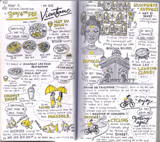 Laos Travel doodles and drawings by Eva-Lotta Lamm