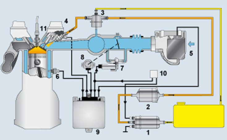 paccar mx 13 engine diagram detroit diesel engine diagram