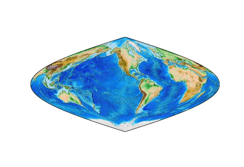 Map plotting using Basemap library | Machine Learning using Seaborn