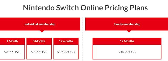 Harga Berlangganan Nintendo Switch Online biaya pricing plans.png