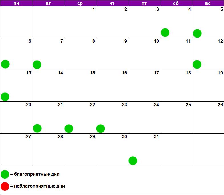 Лунный календарь массажа август 2018