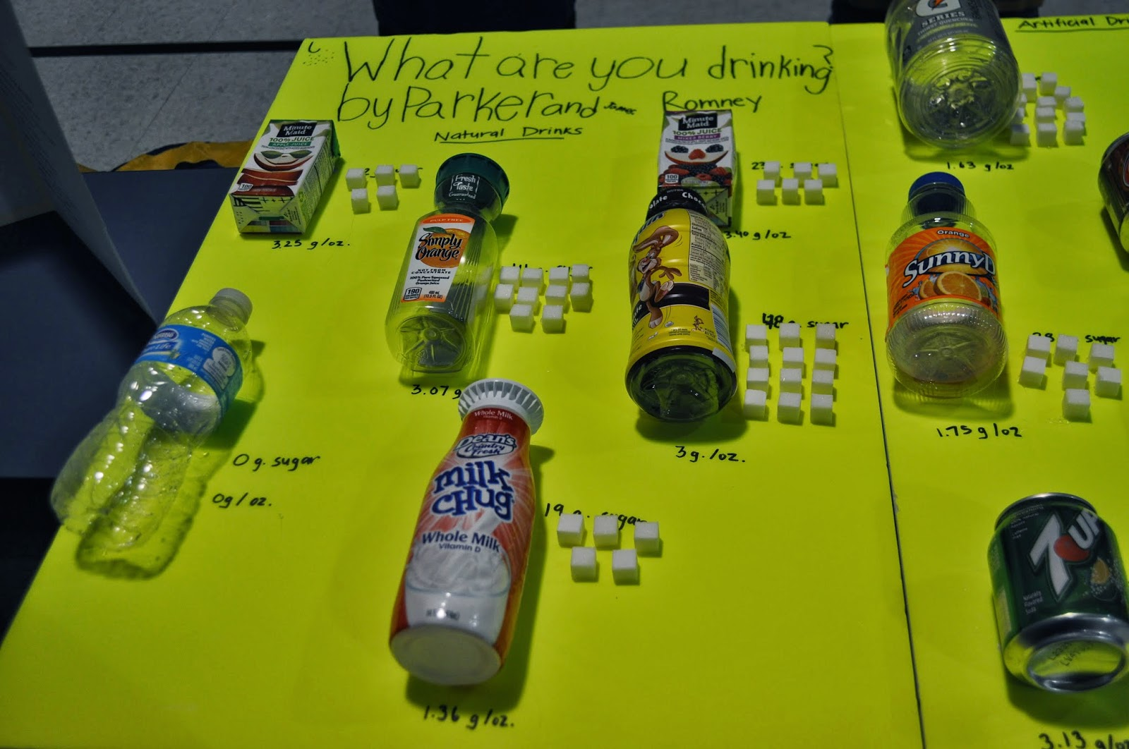 Science Fair Project Sugar Drinks