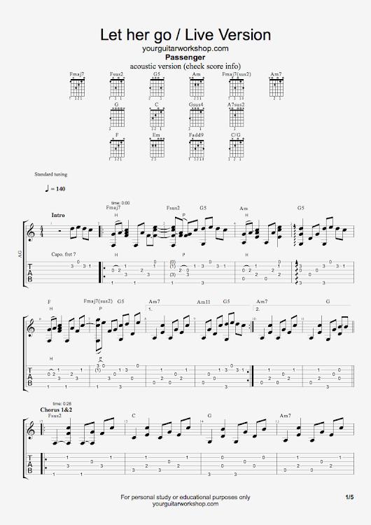 Let Her Go Guitar Full Tab Guitar Tab Lyric