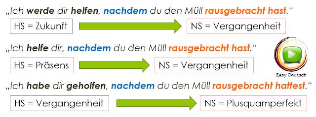 حروف العطف في اللغة الالمانية  bis , bevor , nachdem , wann